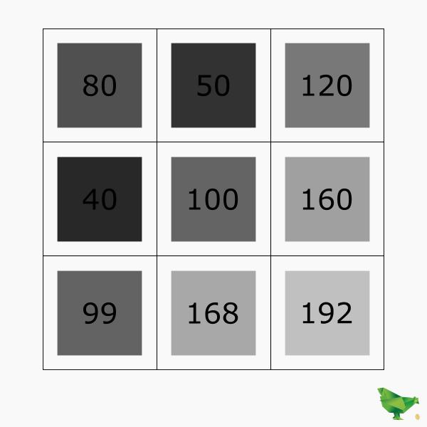 Lbp pixels
